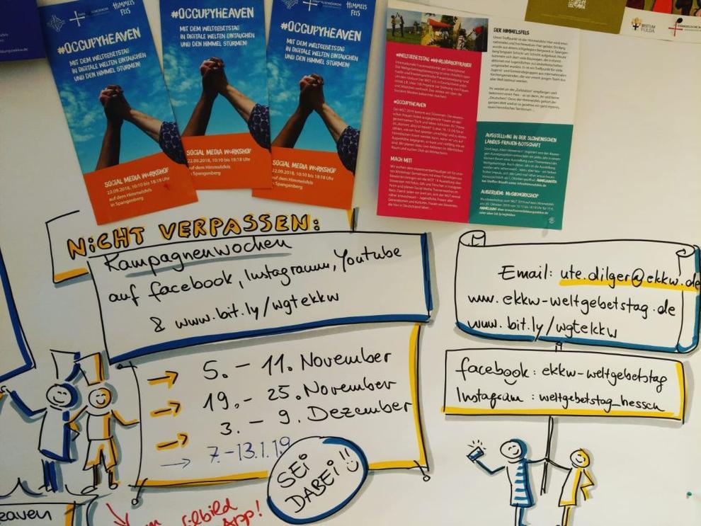 Das Foto zeigt ein Pinnwand vom Social Media Workshop zur Kampagne #occupyheaven Das Foto hat das Copyright Dilger